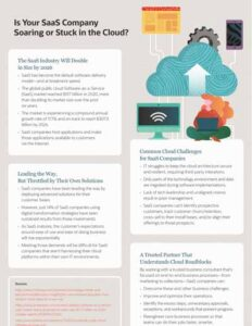 cloud based solutions insights